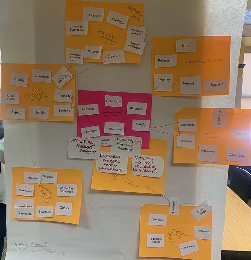 Values cards beginning to form a framework